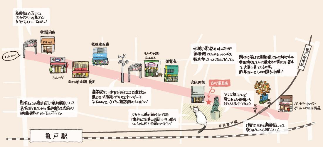 亀戸五丁目中央通り商店街(イラストマップ)