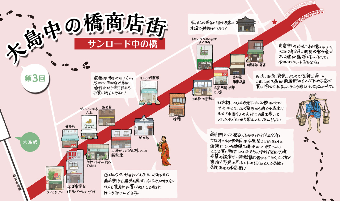 大島中の橋商店街(イラストマップ)