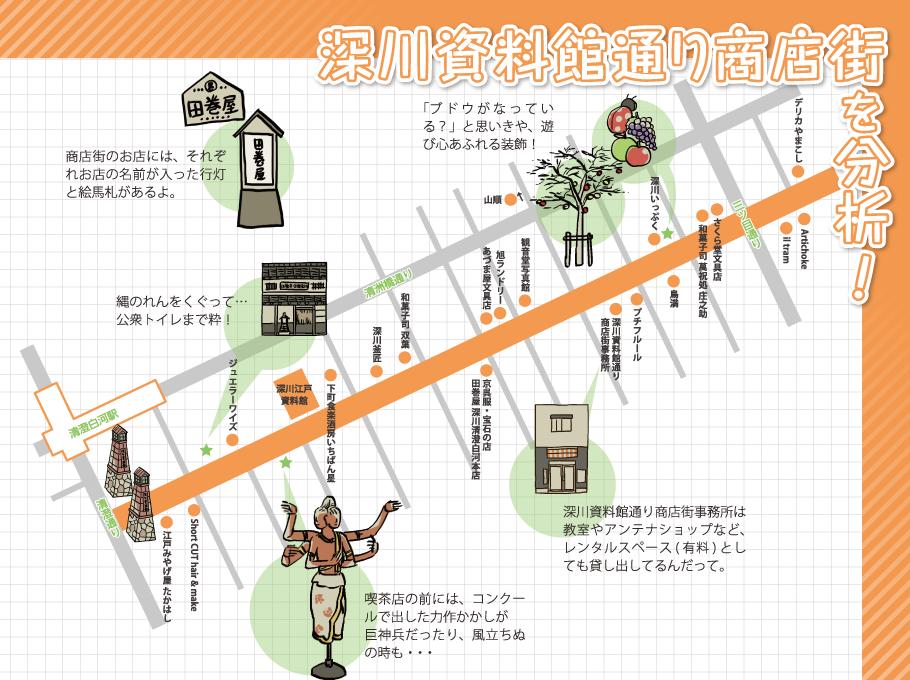 深川資料館通り商店街(イラストマップ)