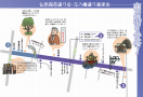第2回 仙気稲荷通り会・元八幡通り商栄会を分析! | 連載1