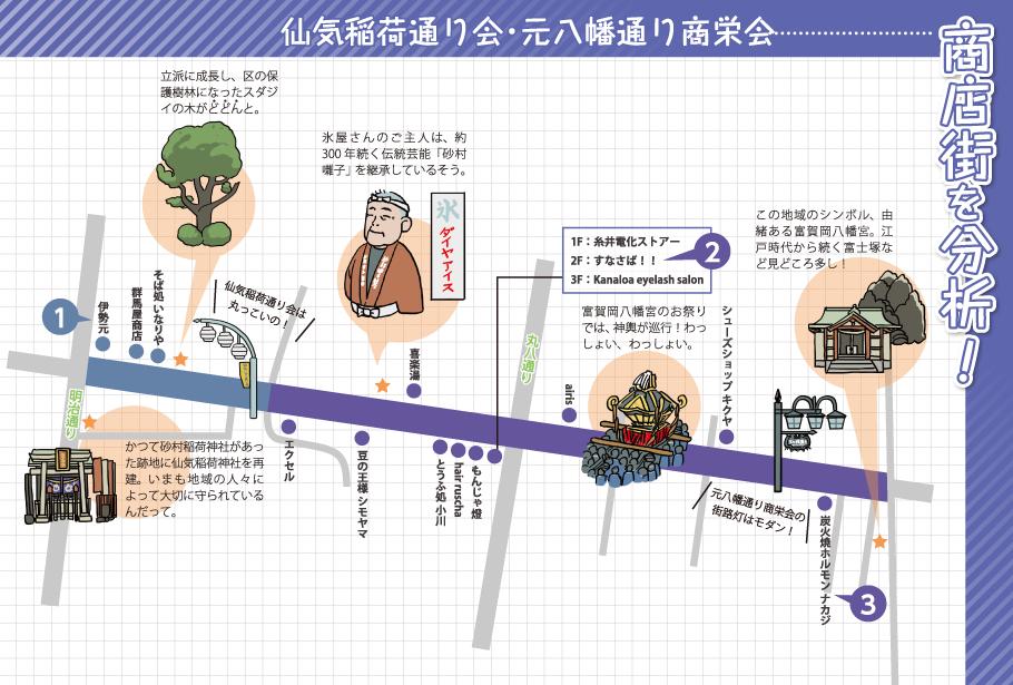 仙気稲荷通り会・元八幡通り商栄会(イラストマップ)