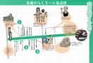 第3回 髙橋のらくろ~ド商店街を分析!   連載1