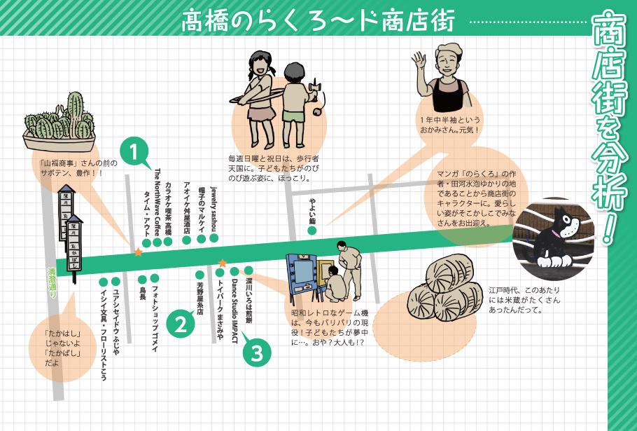 髙橋のらくろ~ド商店街(イラストマップ)