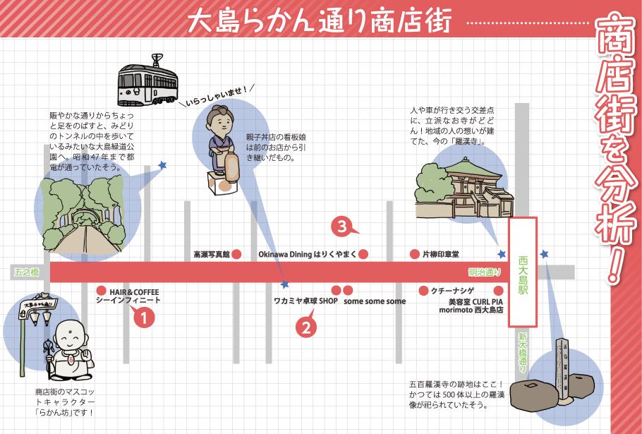 大島らかん通り商店街(イラストマップ)