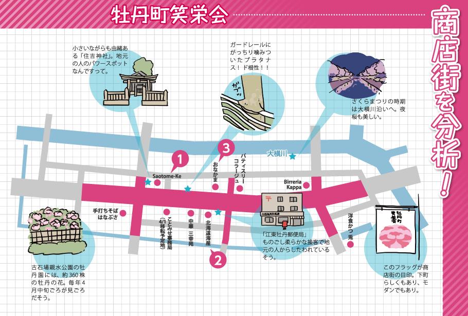 牡丹町笑栄会(イラストマップ)